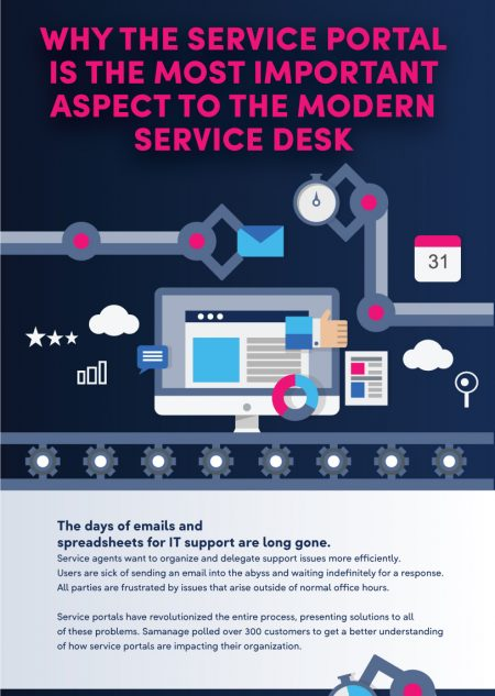 Infographic: Service Portal