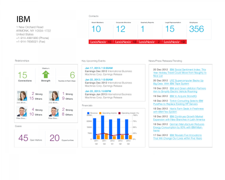 LexisNexis InterAction Product Dashboard Design